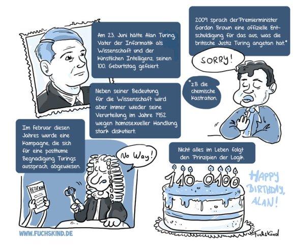 100. Geburtstag von Alan Turing
